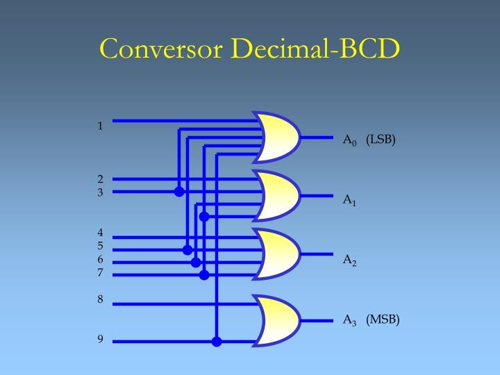 Conversor Decimal-BCD