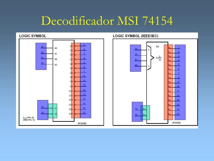 Decodificador MSI 74154