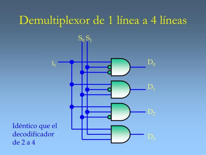 Demultiplexor de 1 línea a 4 líneas