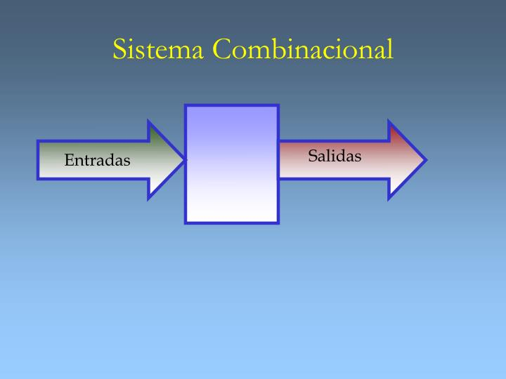 Sistema Combinacional