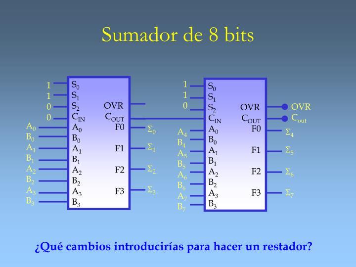 Sumador de 8 bits