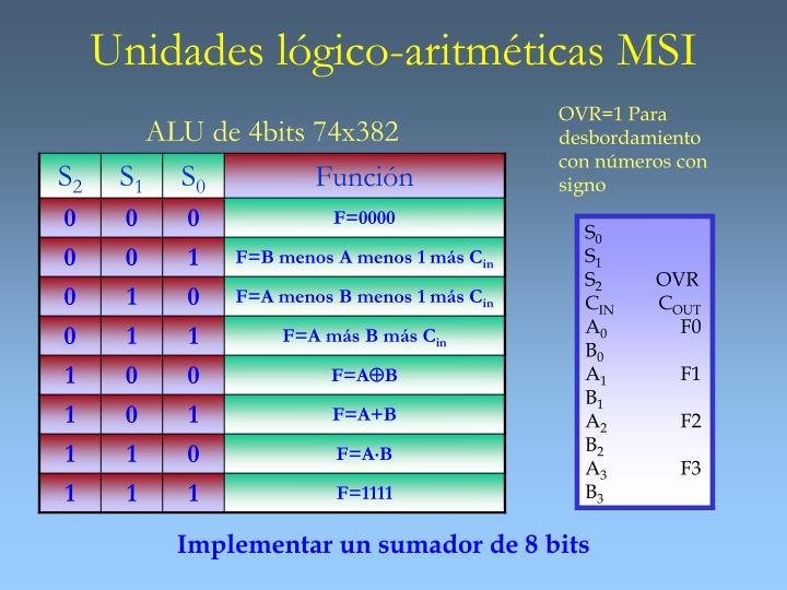 Unidades lógico-aritméticas MSI