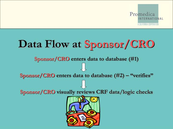 Data Flow at