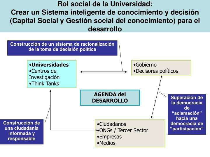 Rol social de la Universidad: