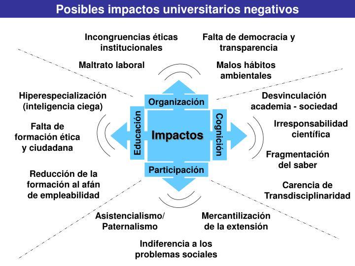 Posibles impactos universitarios negativos