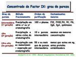 concentrado de factor ix grau de pureza