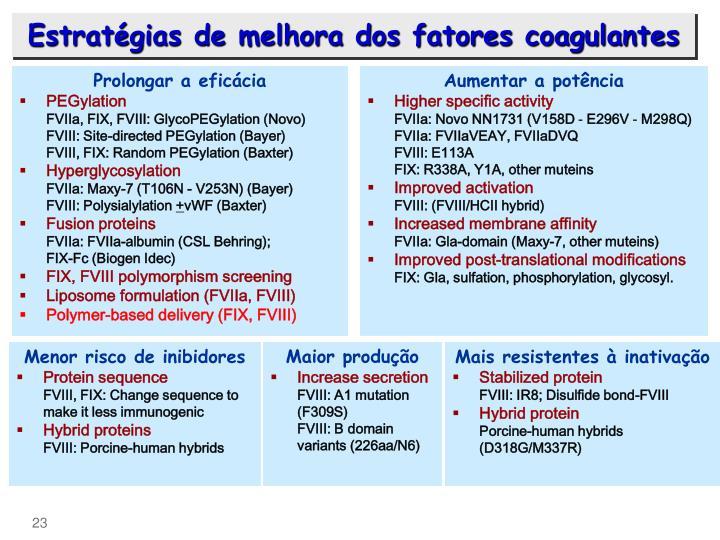 Estratégias de melhora dos fatores coagulantes