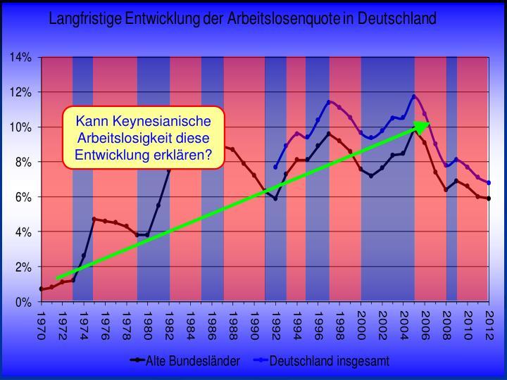 Kann Keynesianische