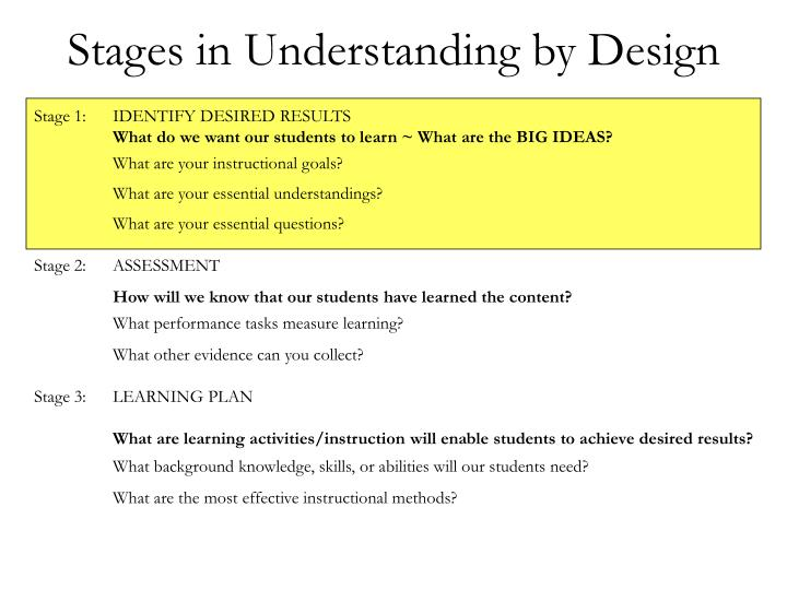 Stages in Understanding by Design