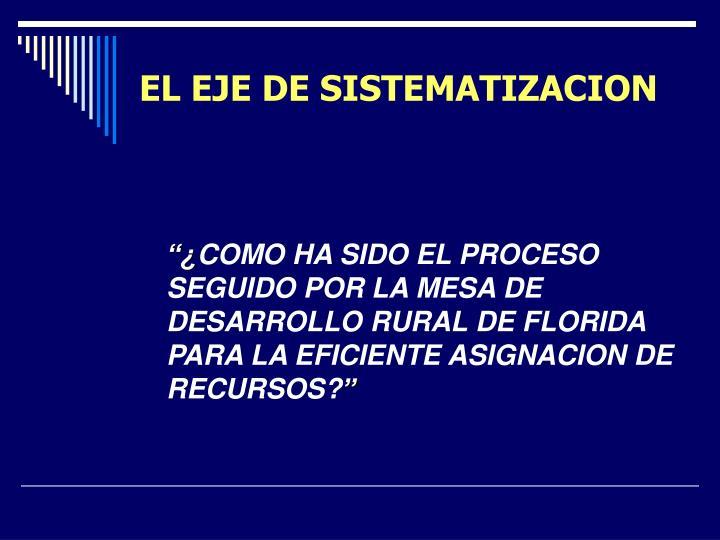 EL EJE DE SISTEMATIZACION