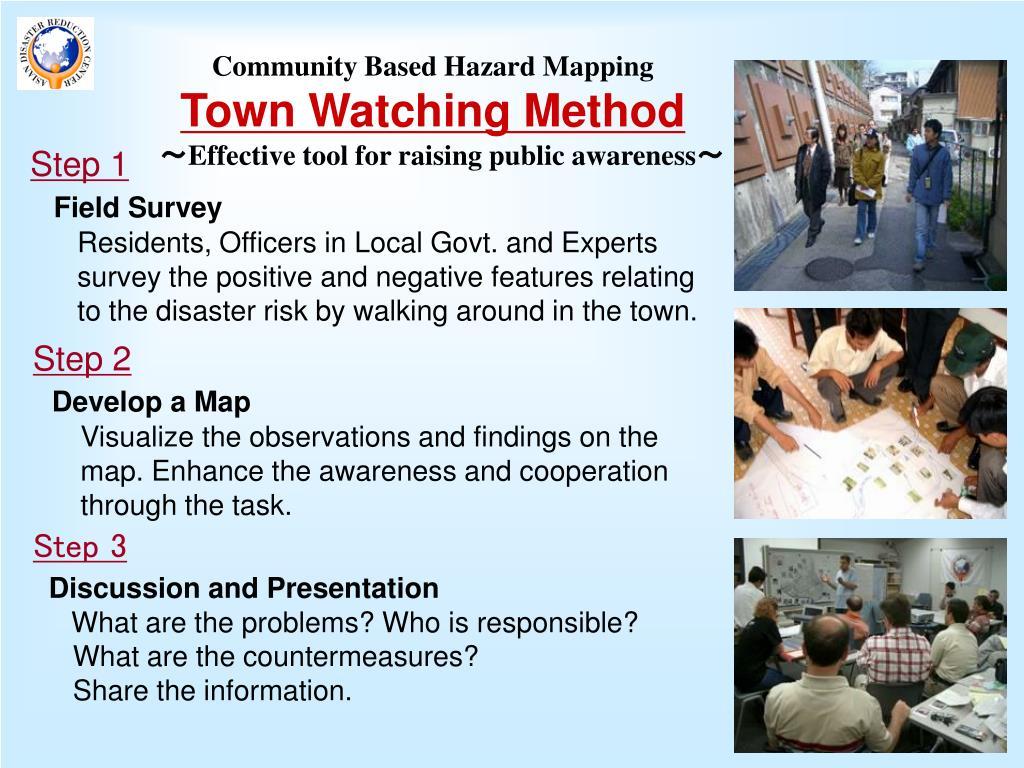 Community Based Hazard Mapping