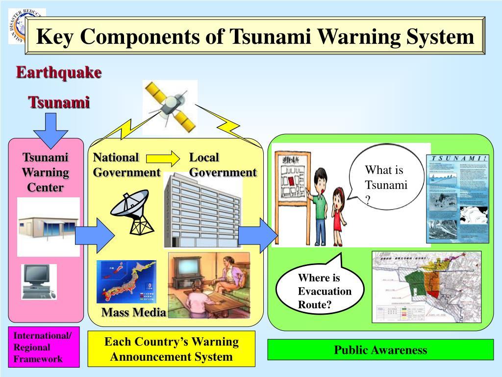 Key Components of Tsunami Warning System