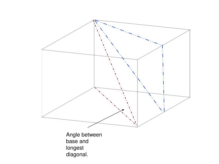 Angle between base and longest diagonal.