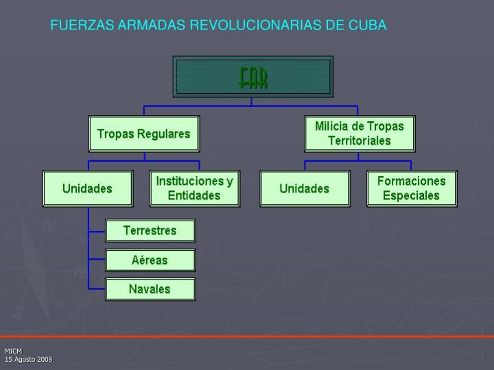 FUERZAS ARMADAS REVOLUCIONARIAS DE CUBA