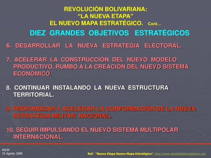 REVOLUCIÓN BOLIVARIANA: