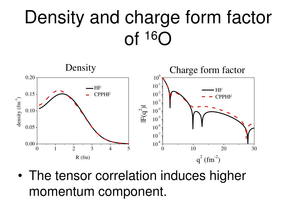 Density and charge form factor of