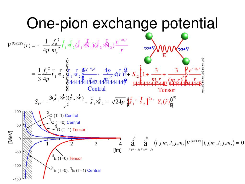 One-pion exchange potential