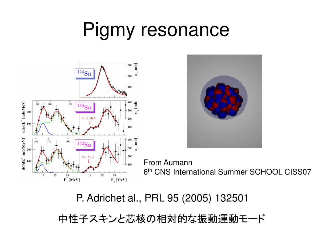 Pigmy resonance