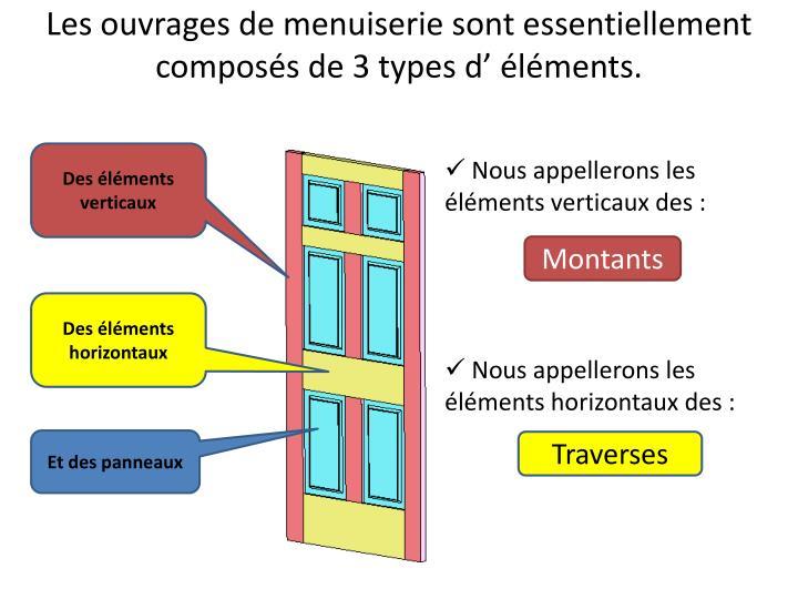 Les ouvrages de menuiserie sont essentiellement composés de 3 types d' éléments.