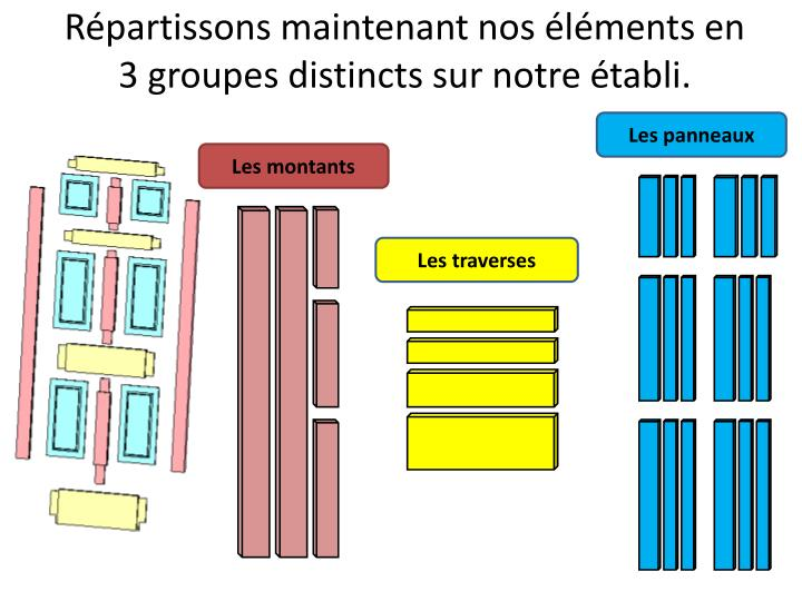 Répartissons maintenant nos éléments en 3 groupes distincts sur notre établi.