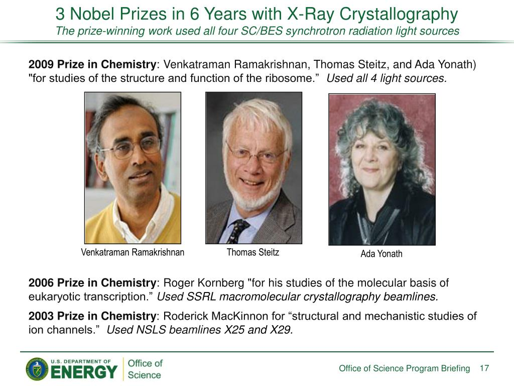 3 Nobel Prizes in 6 Years with X-Ray Crystallography