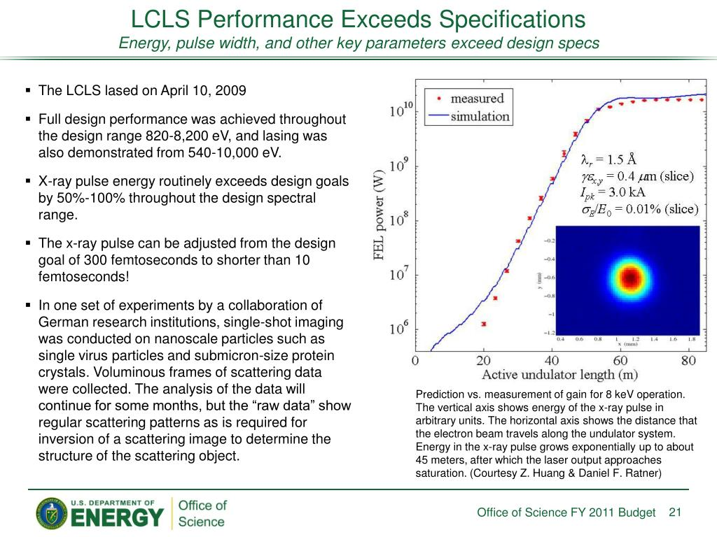 LCLS Performance Exceeds Specifications