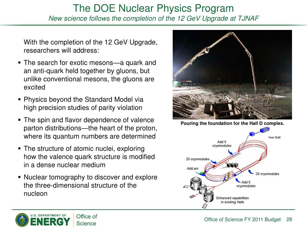 The DOE Nuclear Physics Program