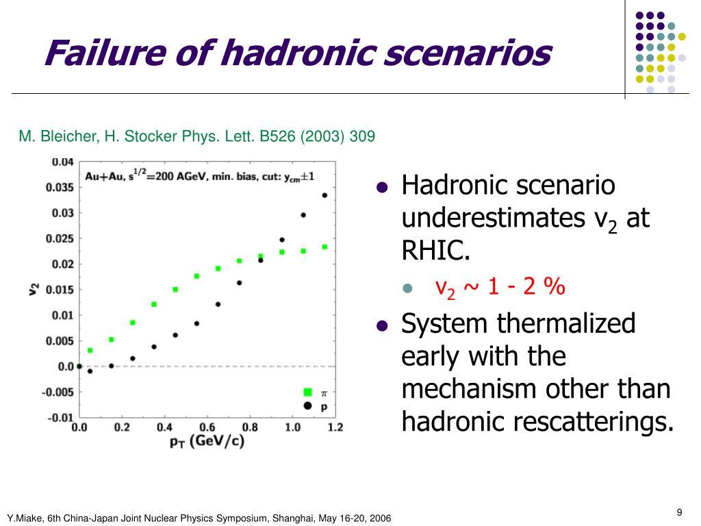 Failure of hadronic scenarios