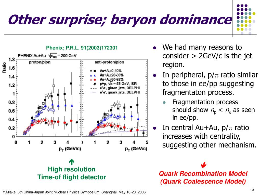 Other surprise; baryon dominance