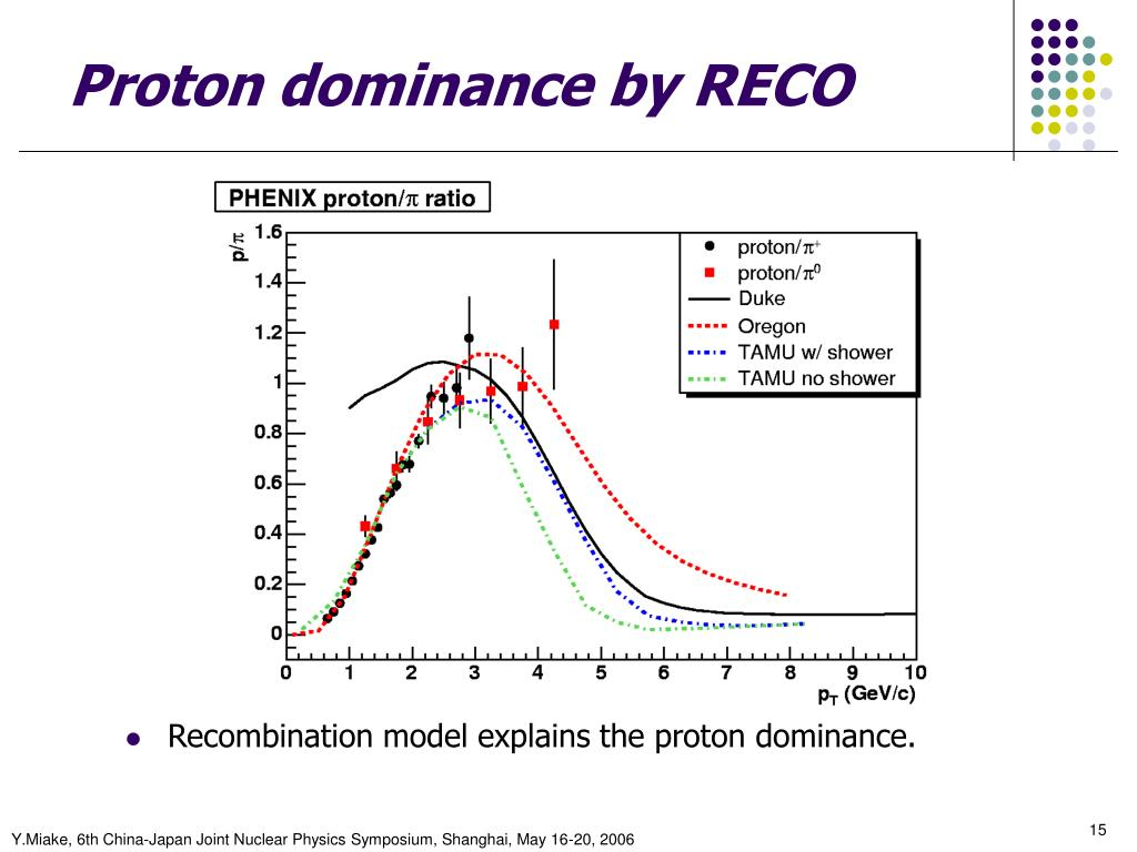 Proton dominance by RECO