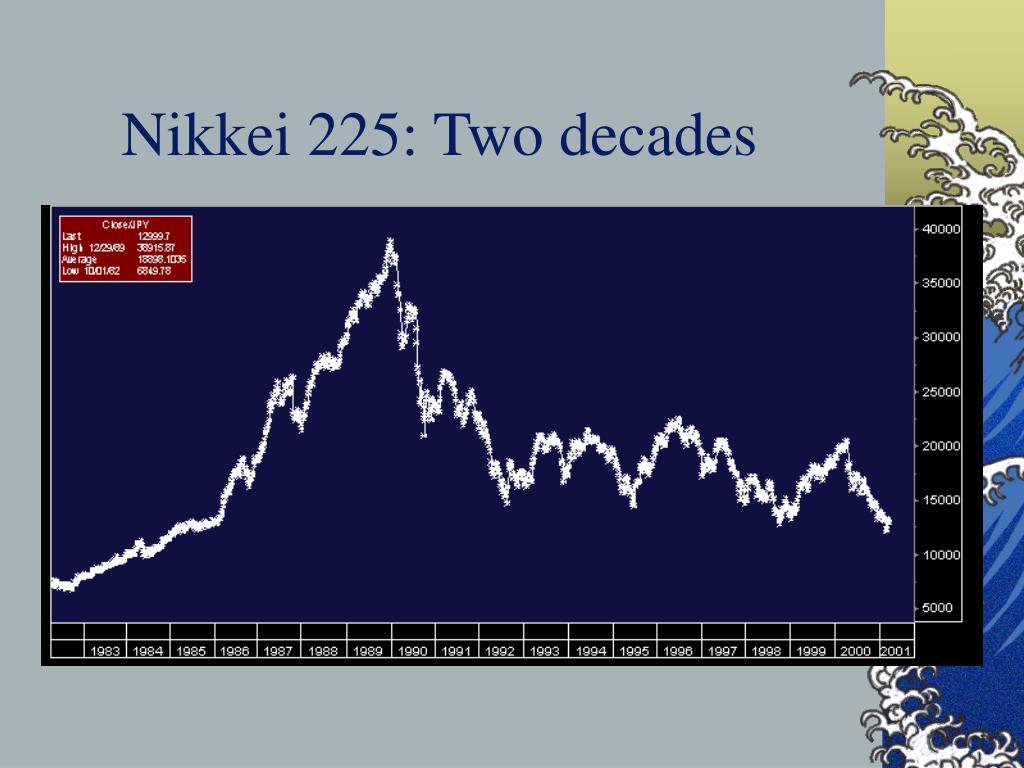 Nikkei 225: Two decades