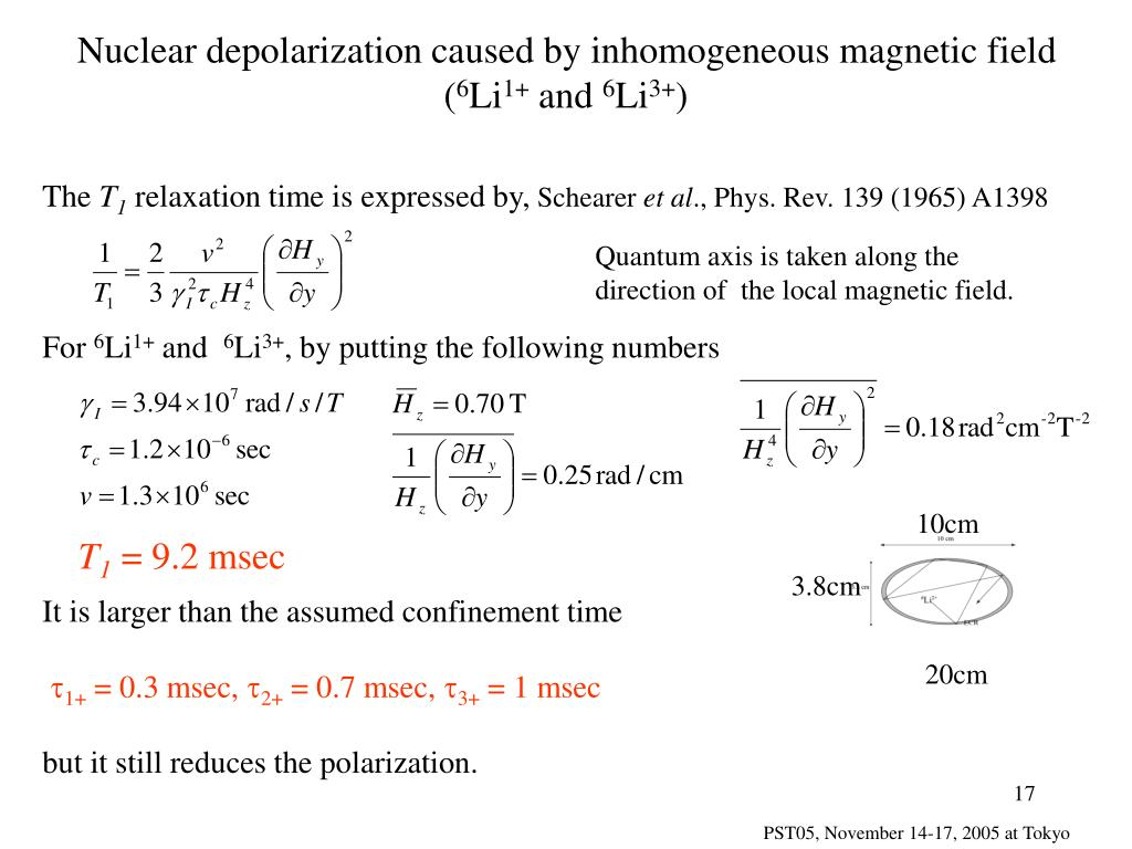 Nuclear depolarization caused by inhomogeneous magnetic field