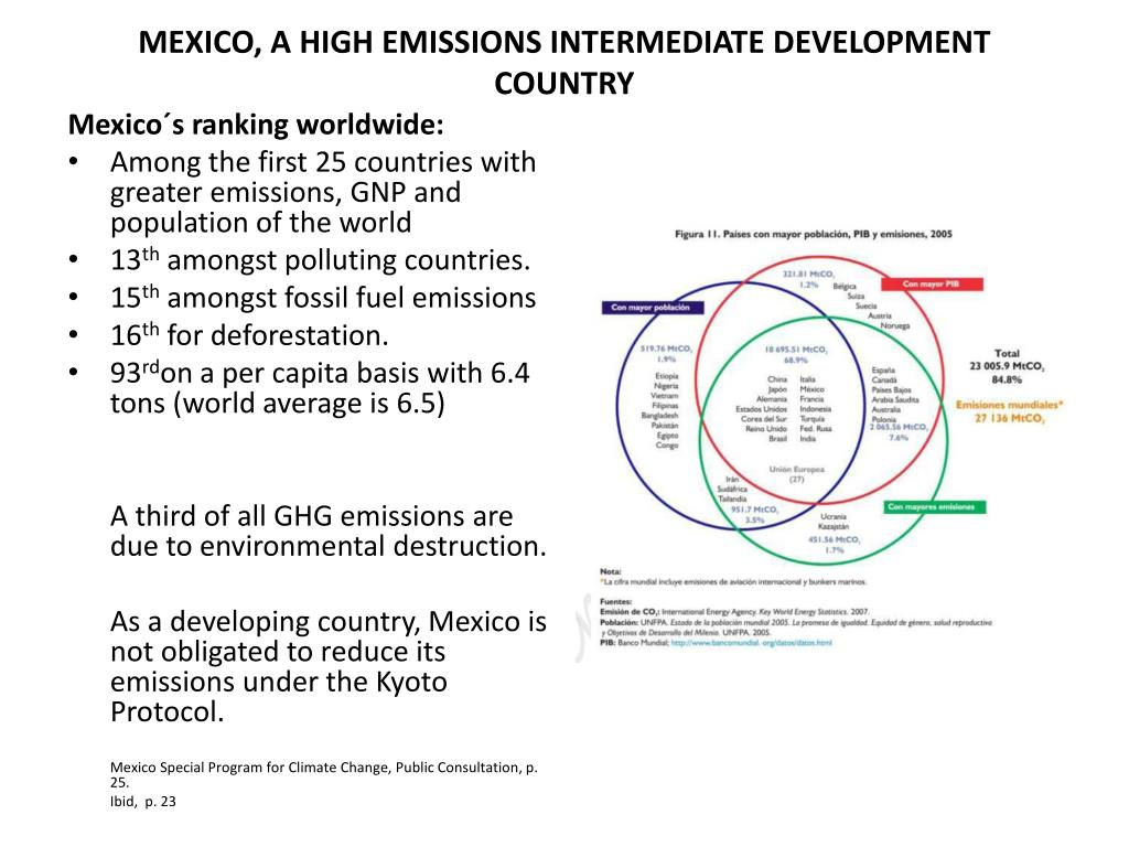 MEXICO, A HIGH EMISSIONS INTERMEDIATE DEVELOPMENT COUNTRY