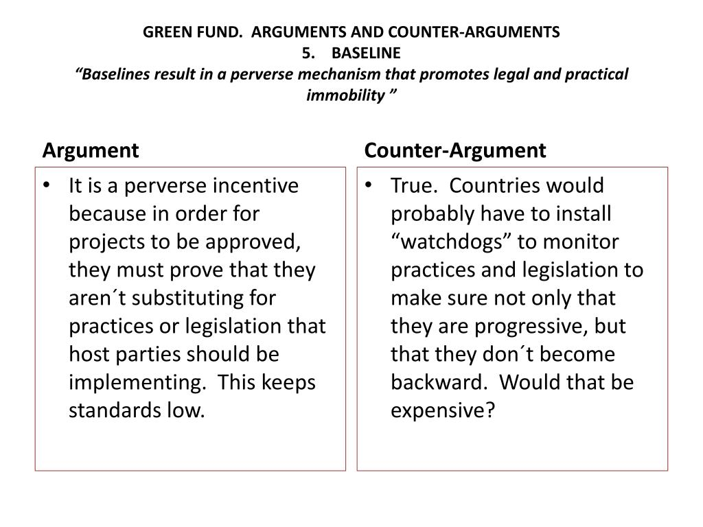 GREEN FUND.  ARGUMENTS AND COUNTER-ARGUMENTS