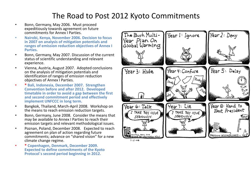 The Road to Post 2012 Kyoto Commitments