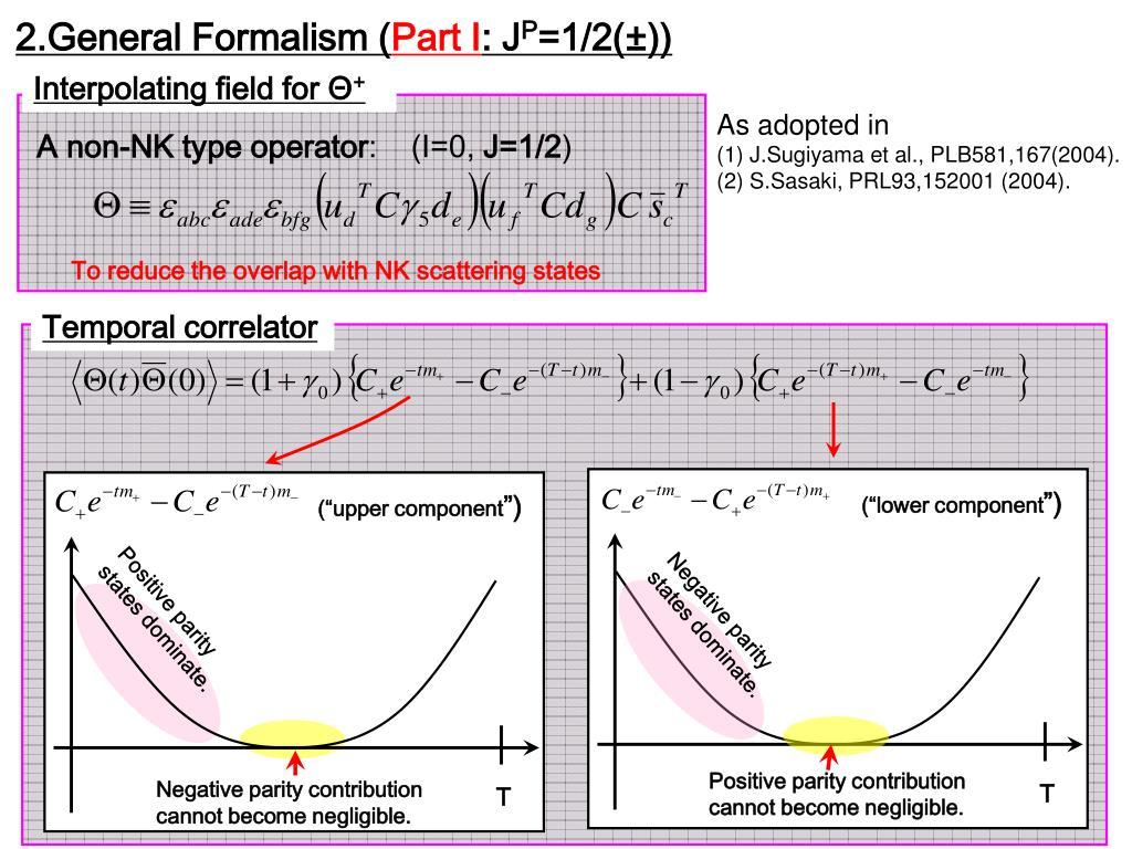 2.General Formalism (