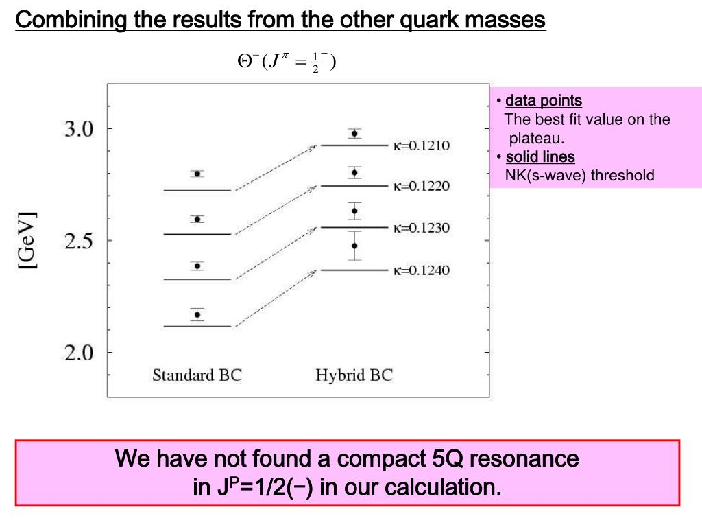 Combining the results from the other quark masses