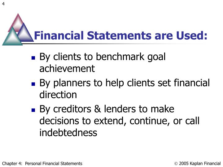 Financial Statements are Used: