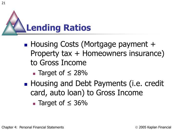 Lending Ratios