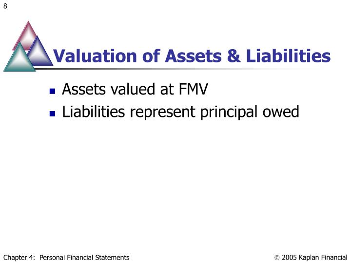 Valuation of Assets & Liabilities