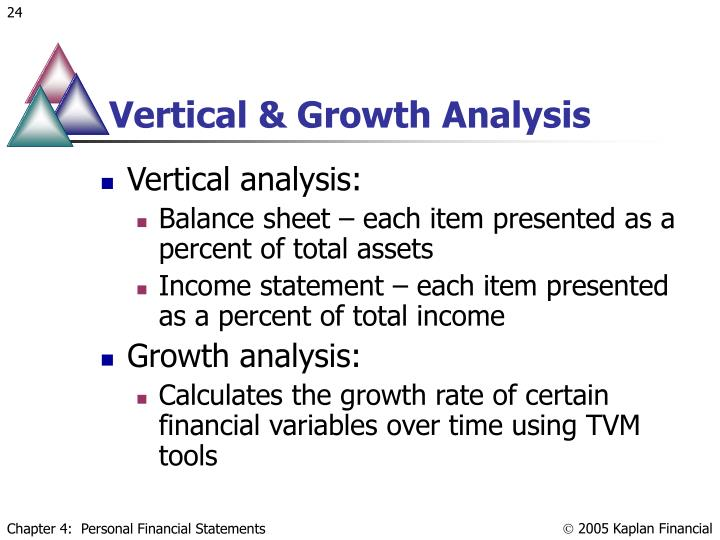 Vertical & Growth Analysis