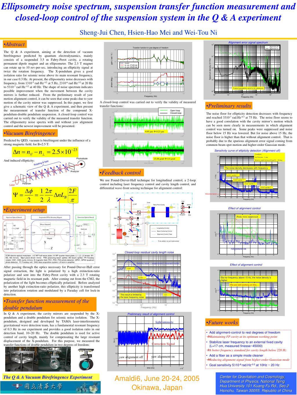 Ellipsometry noise spectrum, suspension t