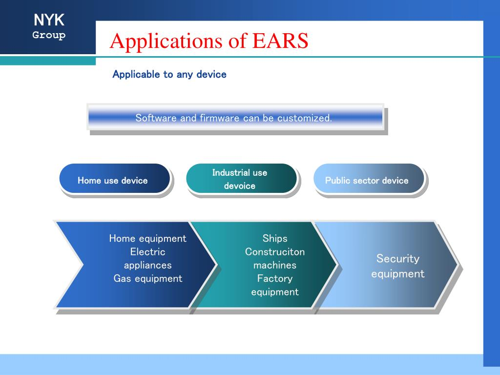 Applications of EARS