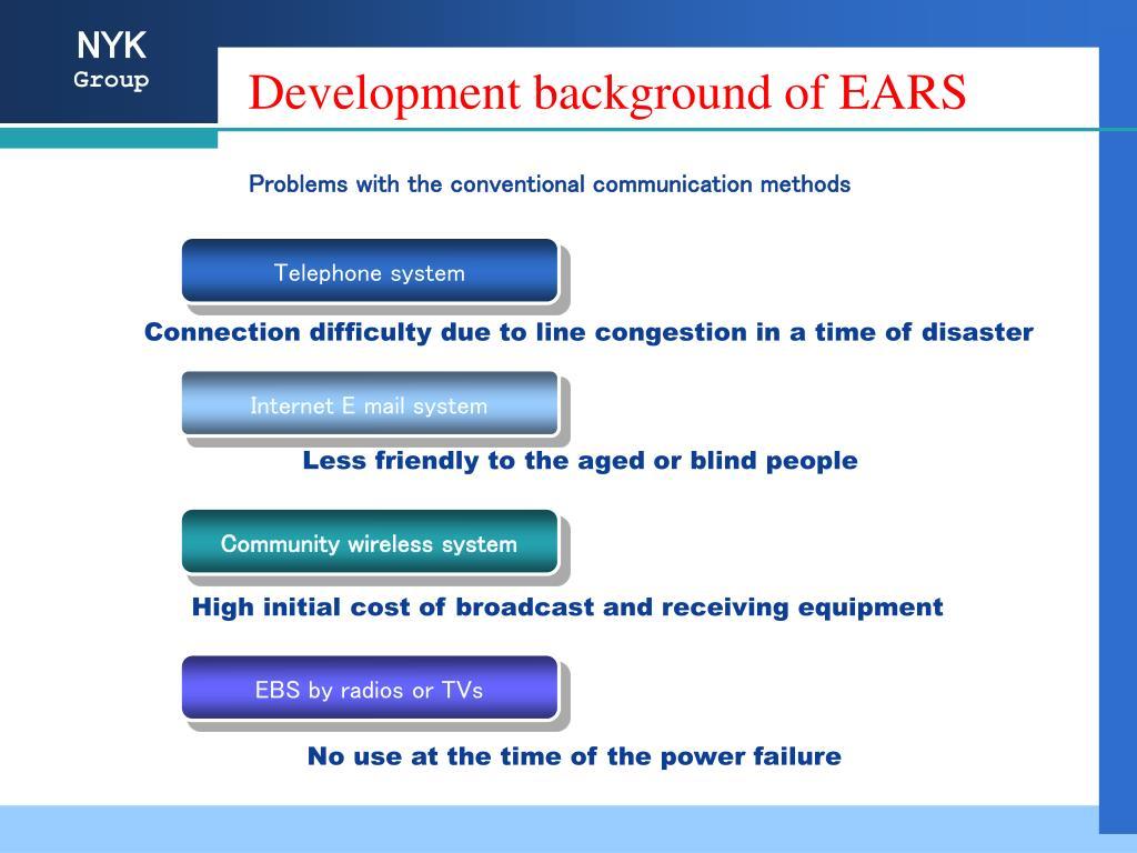 Development background of EARS