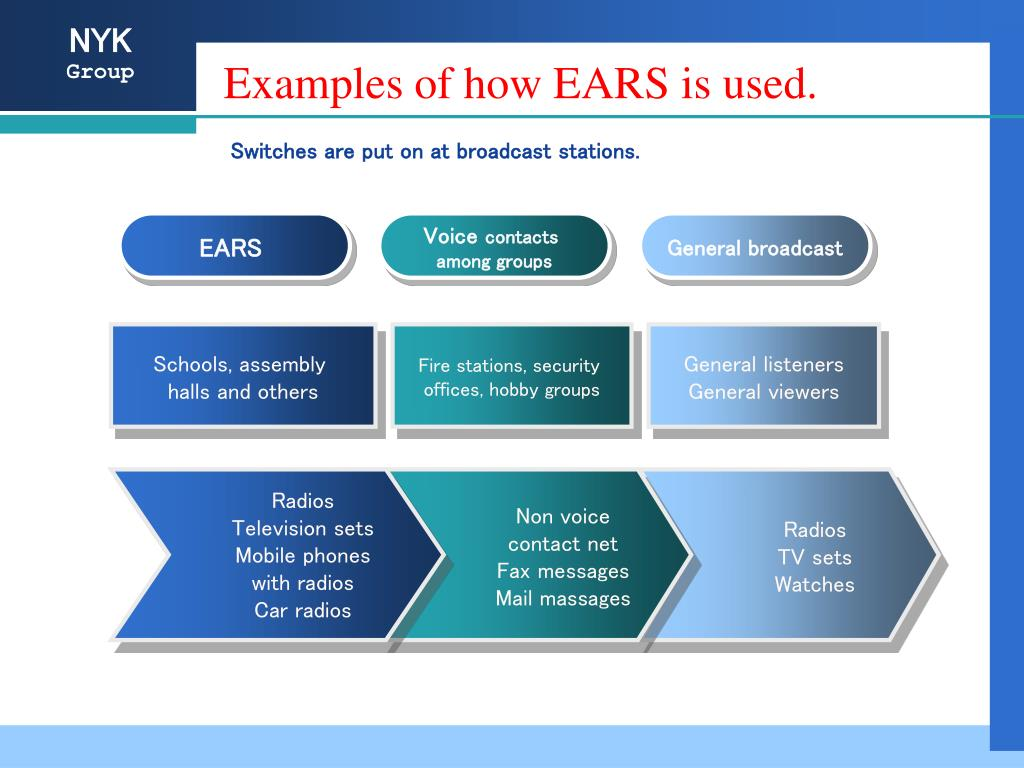 Examples of how EARS is used.