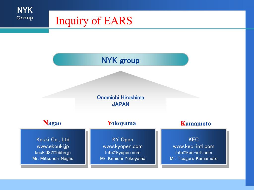 Inquiry of EARS