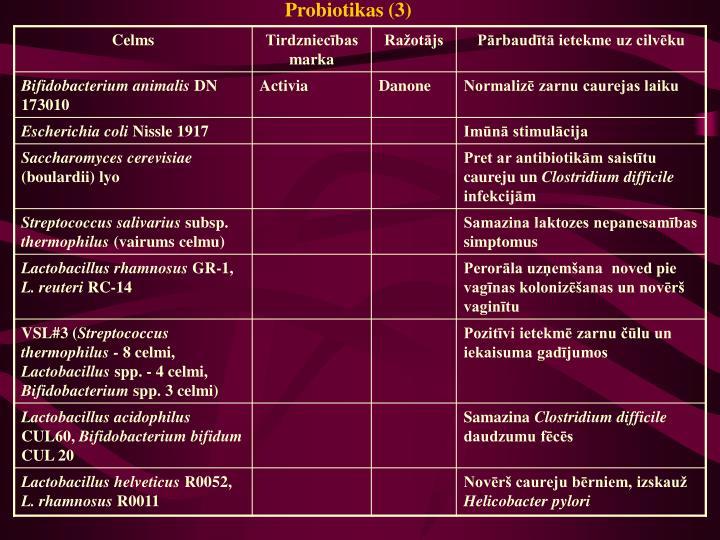 Probiotikas (3)