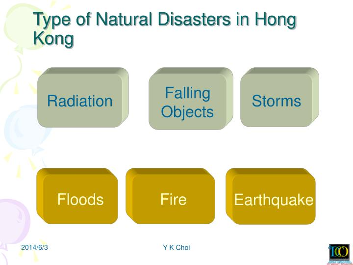 Type of Natural Disasters in Hong Kong