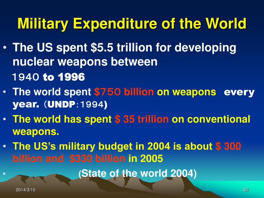 Military Expenditure of the World
