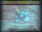 30 day outcomes cabg patients by thienopyridine status